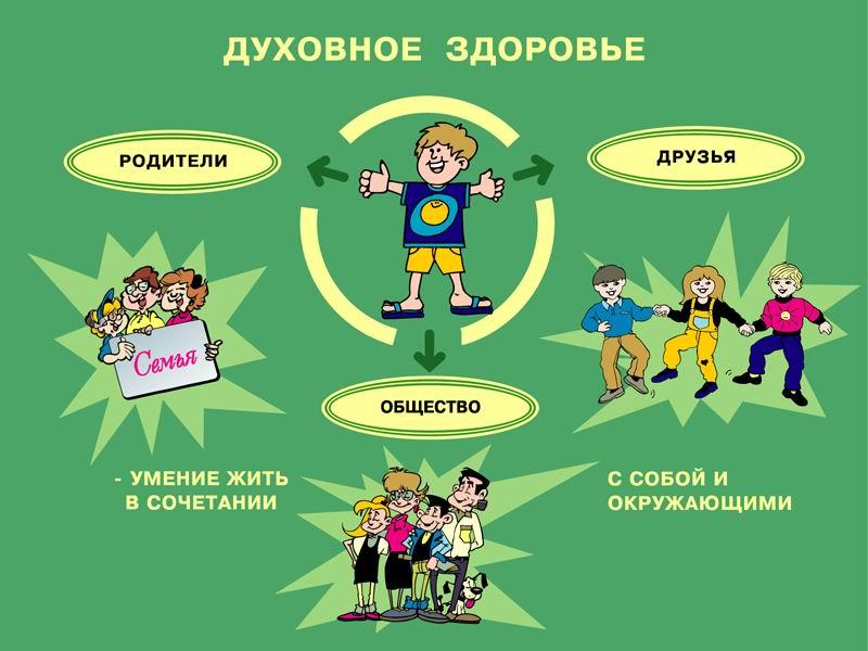 актуальность здорового образа жизни школьников